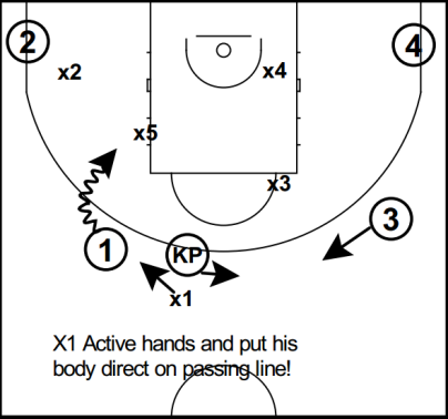 MIDDLE PNR 3 active hands