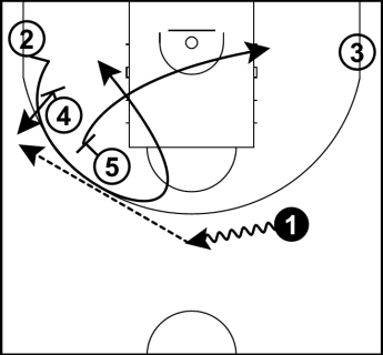 Staggered play1