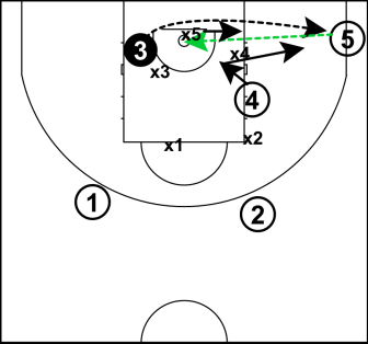 Transition Post up 3
