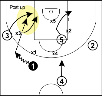 Transition Post up1