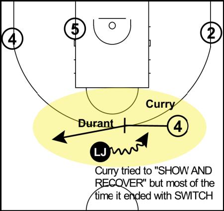 Curry show recover sakums PNR