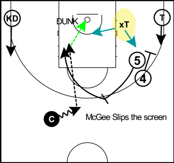 McGee slip