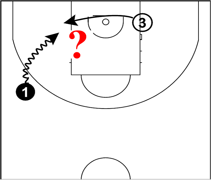 SPACING: USEFUL ADVICE FOR BASKETBALL PLAYERS WHO STUDY THE GAME. HOW TO PLAY WITHOUT THE BALL?