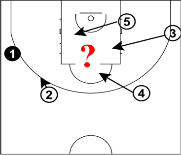 Spacing weakside with question