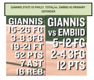 Giannis Embiid.png