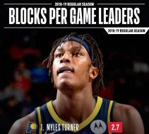 Blocks leaders