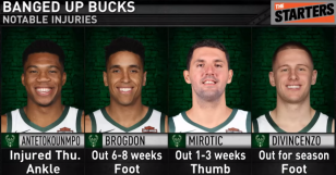 Buckss