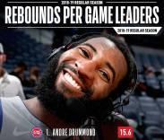 Rebound leaders