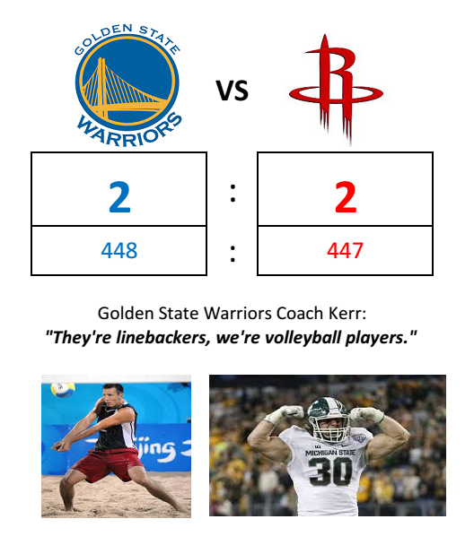 WARRIORS vs ROCKETS. KD vs THE BEARD. 2:2. INTERESTING FACTS & NUMBERS.