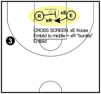 Embiid redick cross-screen