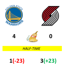 GSW vs POR half-time