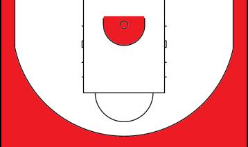 Rockets offense