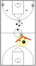 Full-court
