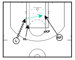 Cut to basket