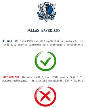 Dallas Mavs decision par iespēli postā
