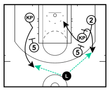 OFF BALL screens